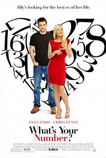40. 215px-What's_Your_Number?_Poster